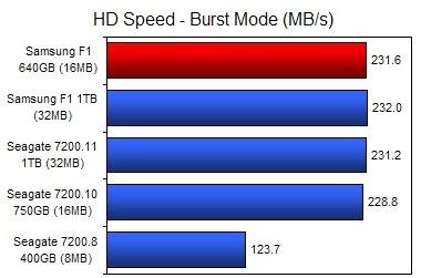 hd_speed_burst